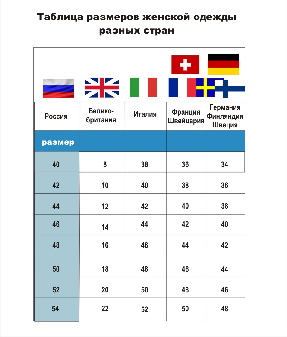 Таблица размеров разных стран