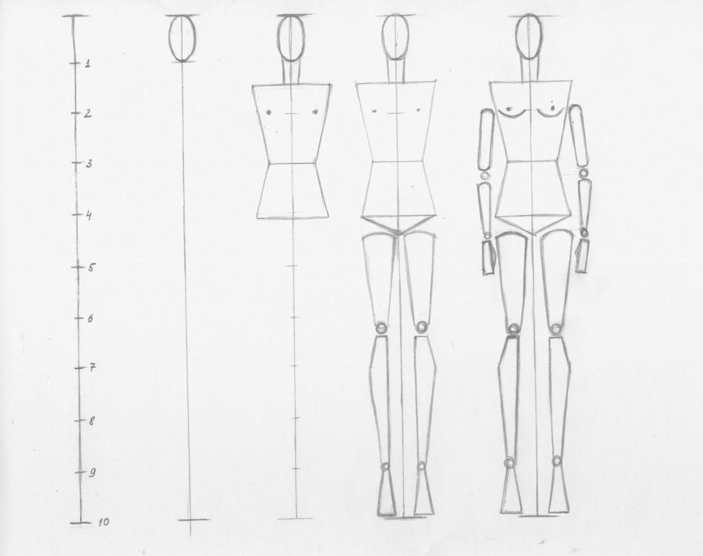 схема -модель рисование частей тела человека