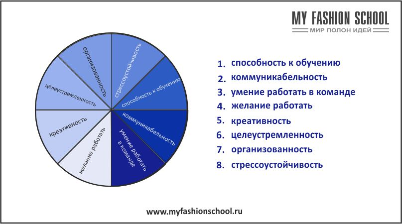 nisha-v-dizajne-odezhdy-risunok-1