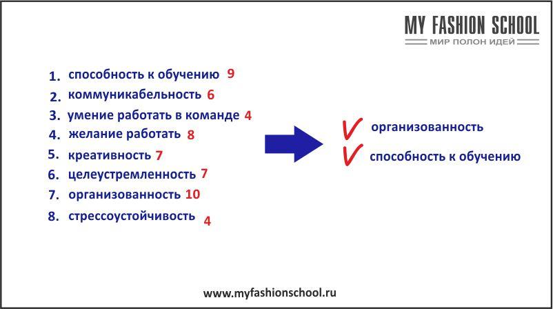 nisha-v-dizajne-odezhdy-risunok-2